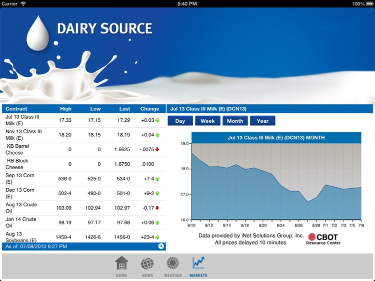 Dairy Source for iPad
