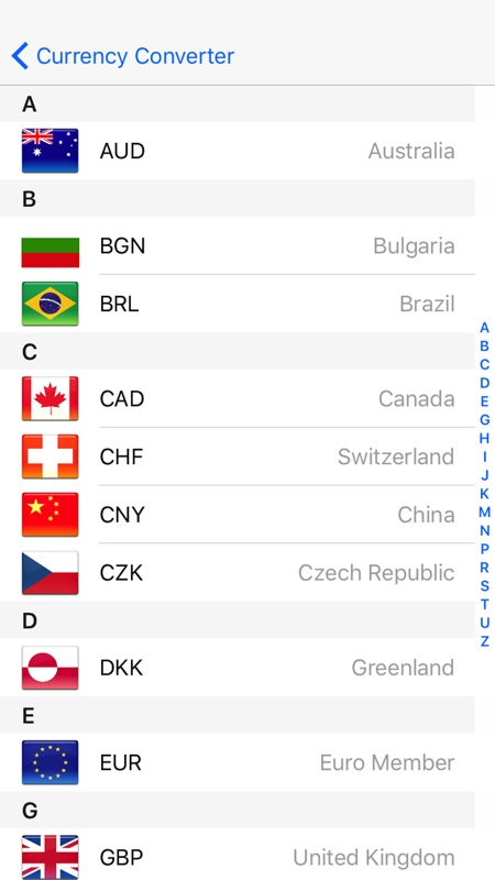 World Currency Converter Tool Foreign
