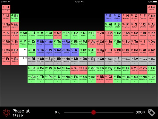 Interactive periodic table of the elements app price drops screenshot 2 for interactive periodic table of the elements urtaz Image collections