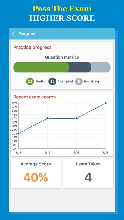 MPJE® 2017 Exam Questions & Terminology