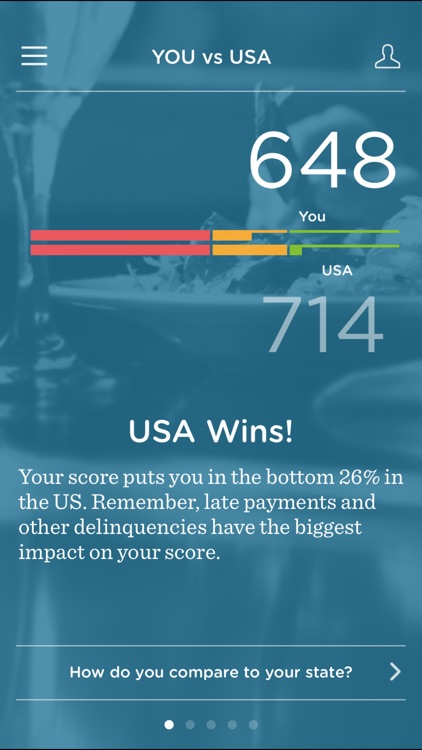 Credit.com: Free Credit Score screenshot-4