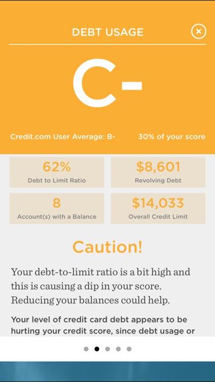 Credit.com: Free Credit Score