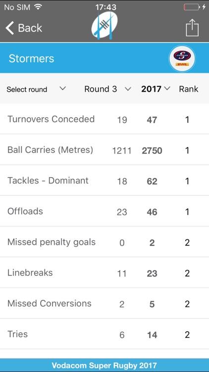 Rugby Stats screenshot-3