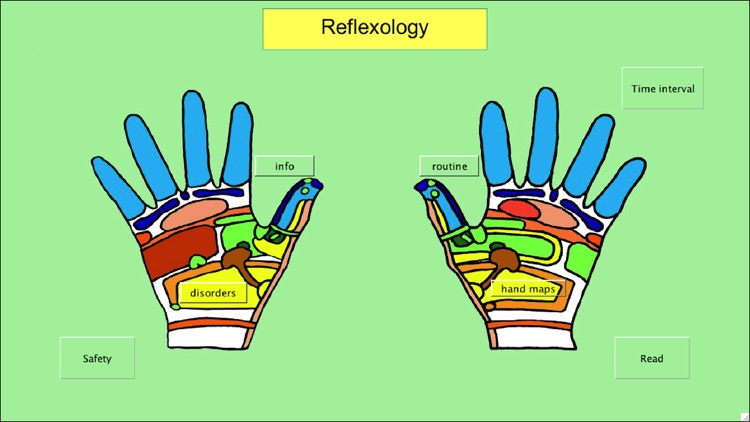 Treat Your Hands - Reflexology