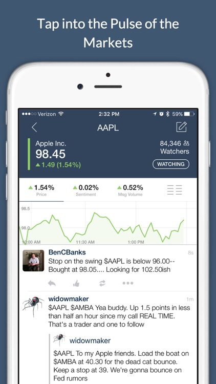 StockTwits - Stock Market Chat