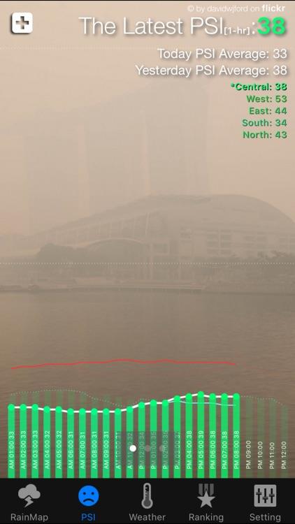 Singapore Rain Map screenshot-3