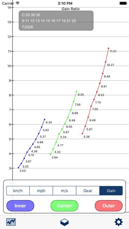 Gear Ratio Calculator Lite