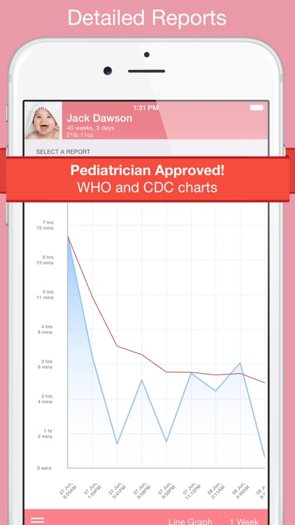 Feed Baby - Breastfeeding and Baby Connect Tracker screenshot-3