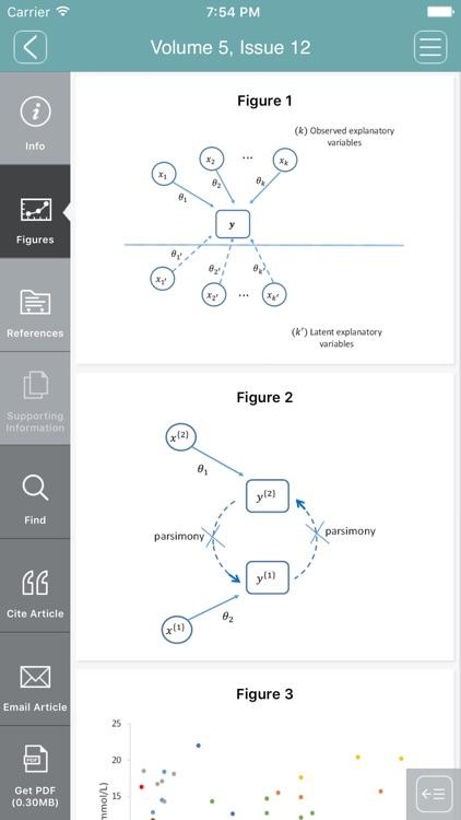 CPT: Pharmacometrics & Systems Pharmacology screenshot-3