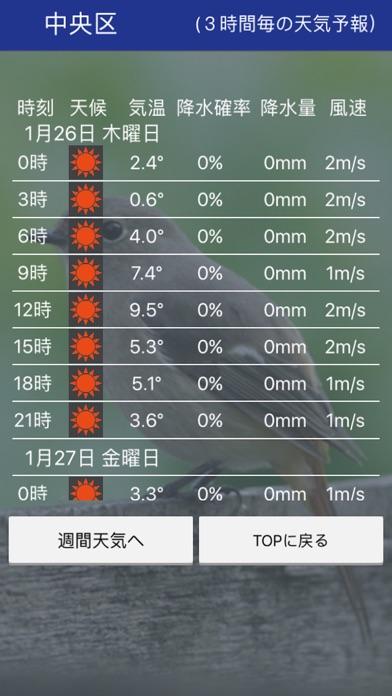 バードウェザー〜綺麗な野鳥と天気予報〜のおすすめ画像2