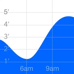 Tide Graph Pro app