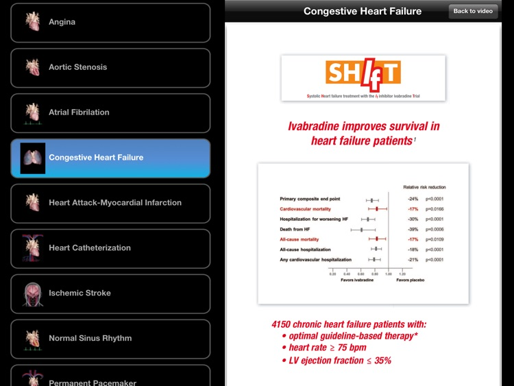Cardiological Premium screenshot-4