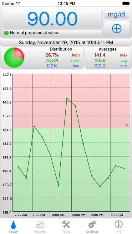 BGluMon Pro - Glucose Monitor screenshot-0