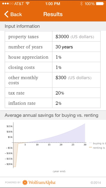 Wolfram Mortgage Calculator Reference App screenshot-3