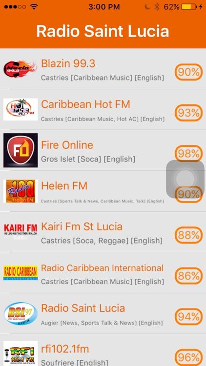 Radio LCA - Radio de Saint Lucia by Qingming Wei