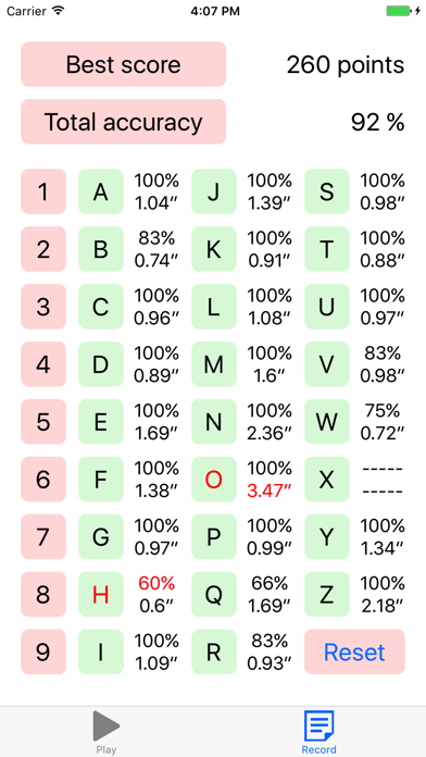 Pythagorean numerology learning screenshot two