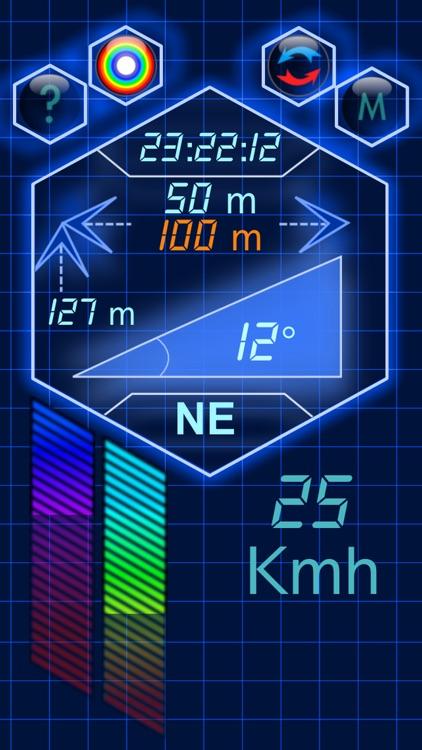 Dashboard + , the car / bike multi meter utility