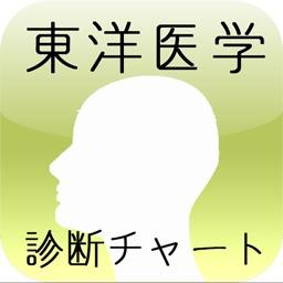 東洋医学診断チャート