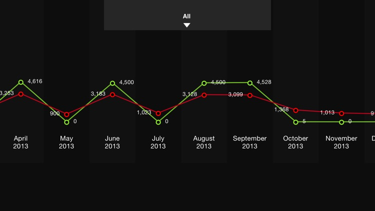 MoneyBook - finance with flair screenshot-3