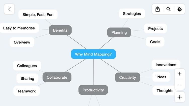 Mind Mapping - Mappy screenshot-4