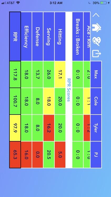 Roundnet Stats Tracker