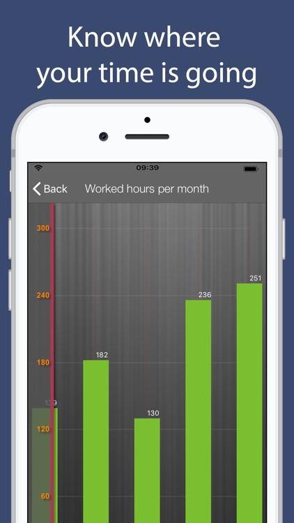 Salarybook Time Tracking screenshot-6