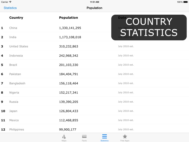Atlas for iPad - Maps & Facts screenshot-3