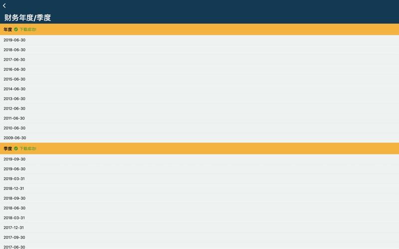 财务比率计算器: 财报比率分析 for Mac