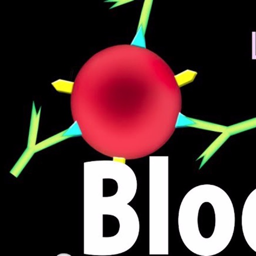 Blood Group Matching