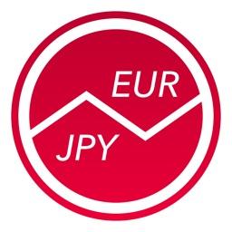 Euros To Japanese Yen