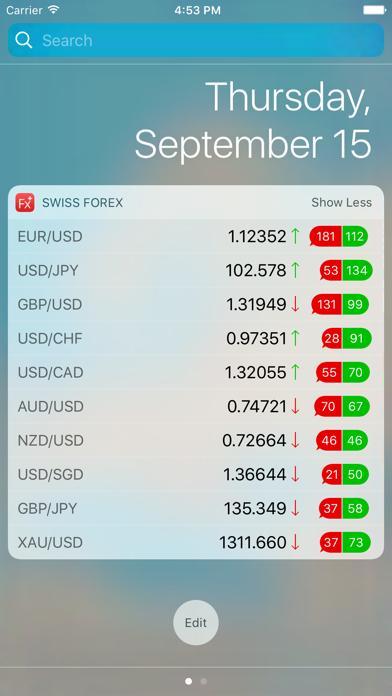 Swiss ForexСкриншоты 4