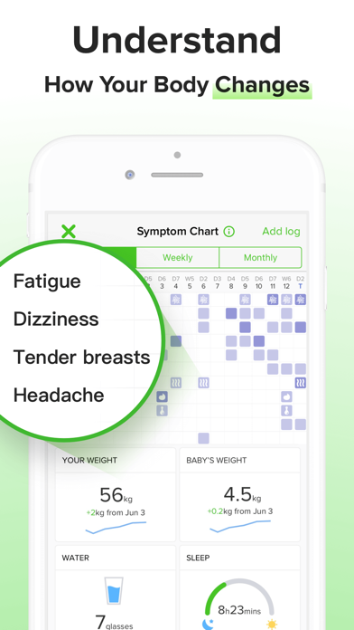 Pregnancy Tracker゜ Screenshot