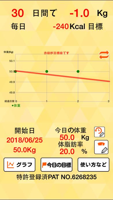朝はかるだけダイエット 赤い目標線で体重管理のおすすめ画像1