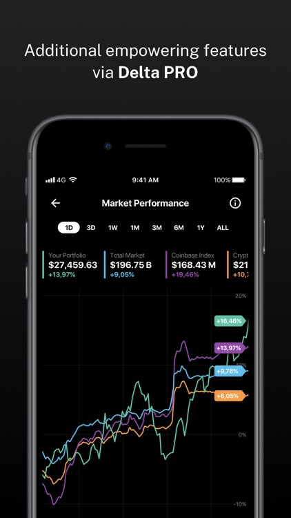 Delta Bitcoin & Crypto Tracker screenshot-9