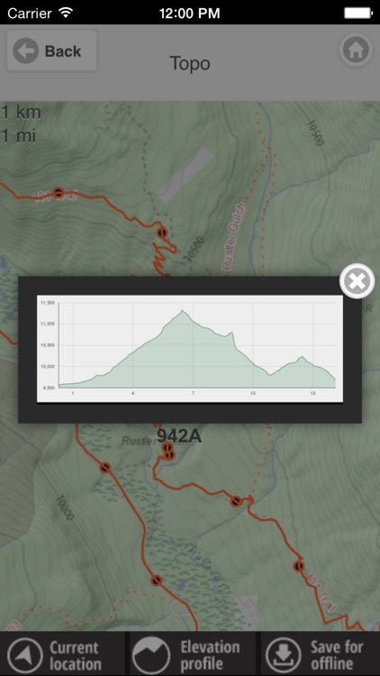 Singletracks Topo screenshot-2