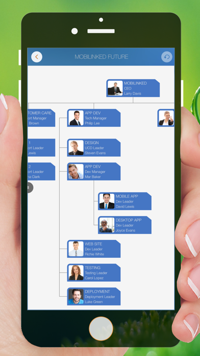 Organization Chart Management 1