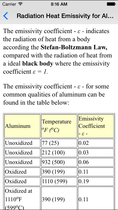 Thermodynamics Basics review screenshots