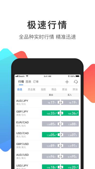 华尔街外汇-专业的外汇期货行情软件 screenshot two