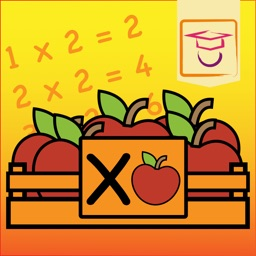 Multiplication Tables & Apples
