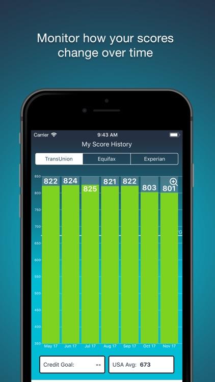 ScoreSense Scores To Go® screenshot-4