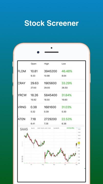 Stock Screener - Stock Scanner