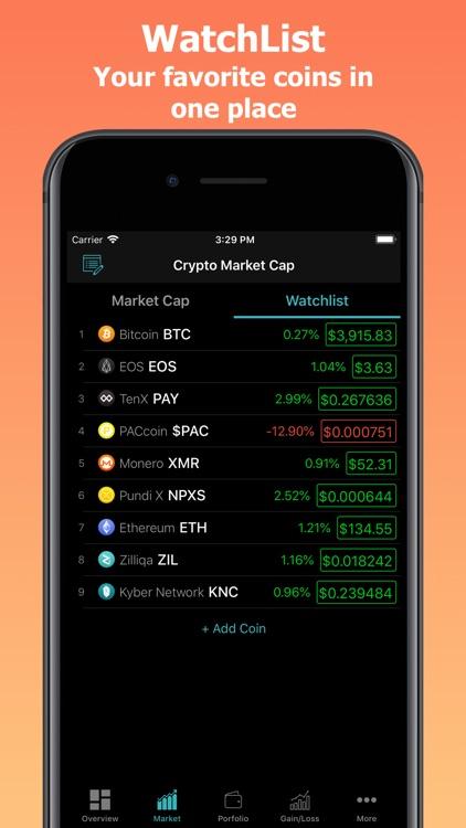 CoinPrice - Crypto Market screenshot-3