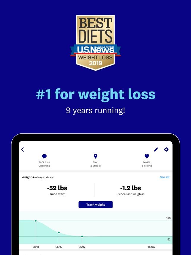 Dieta weight watchers italia
