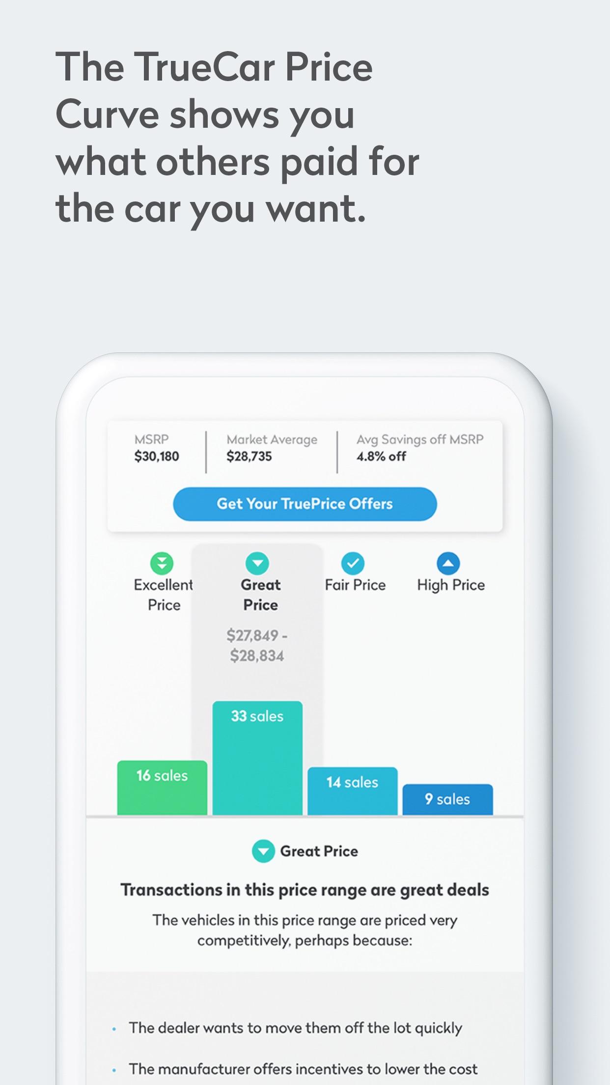 TrueCar: The Car Buying App Screenshot