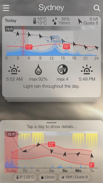 Weather Meteogram screenshot-4