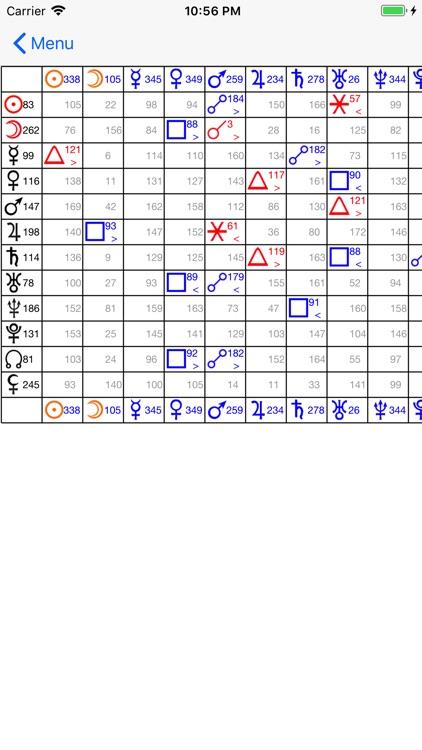 Astrological Charts screenshot-4