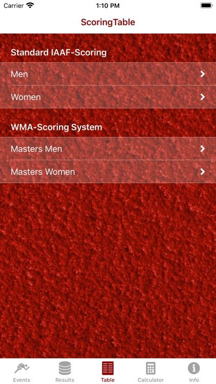 Athletics Score Calculator screenshot-3