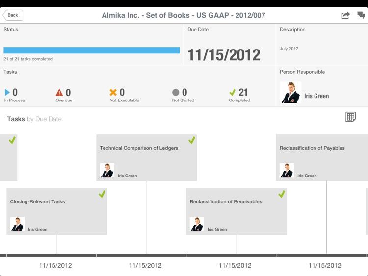 SAP Business in Focus