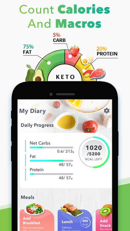 Keto Diet & Calorie Counter screenshot-0