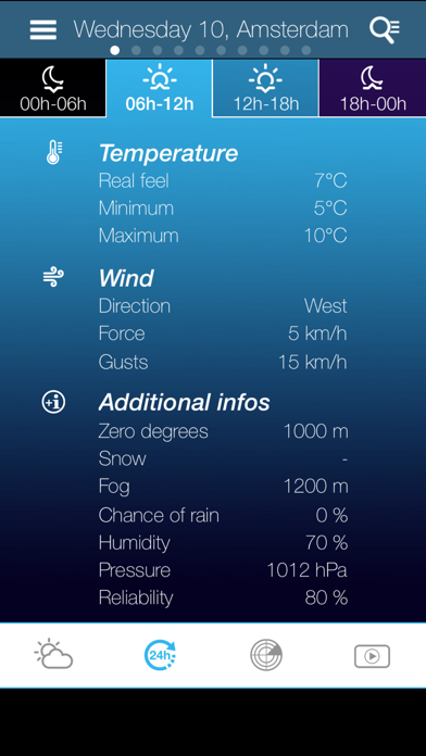 Weather for the Netherlandsのおすすめ画像3